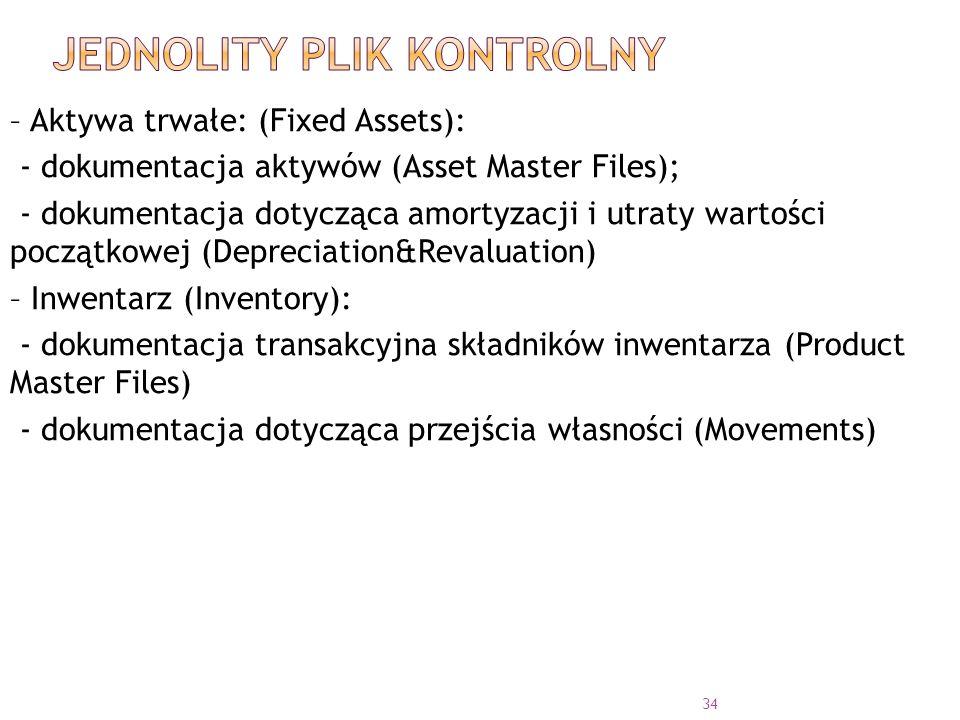 – Aktywa trwałe: (Fixed Assets): - dokumentacja aktywów (Asset Master Files); - dokumentacja dotycząca amortyzacji i utraty wartości początkowej (Depreciation&Revaluation) – Inwentarz (Inventory): - dokumentacja transakcyjna składników inwentarza (Product Master Files) - dokumentacja dotycząca przejścia własności (Movements) 34