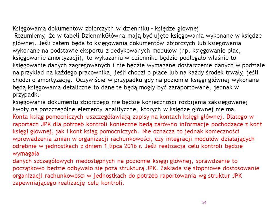 54 Księgowania dokumentów zbiorczych w dzienniku – księdze głównej Rozumiemy, że w tabeli DziennikGłówna mają być ujęte księgowania wykonane w księdze głównej.