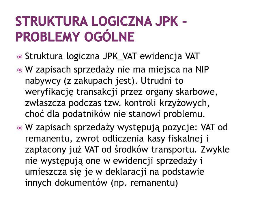 Struktura logiczna JPK_VAT ewidencja VAT  W zapisach sprzedaży nie ma miejsca na NIP nabywcy (z zakupach jest).