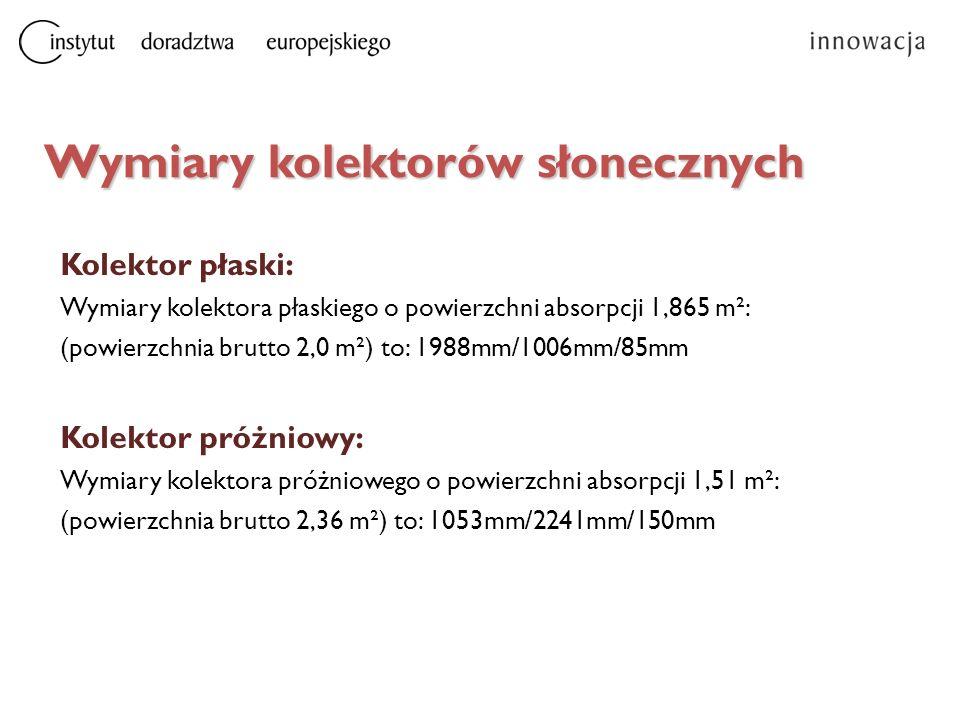 Wymiary kolektorów słonecznych Kolektor płaski: Wymiary kolektora płaskiego o powierzchni absorpcji 1,865 m²: (powierzchnia brutto 2,0 m²) to: 1988mm/