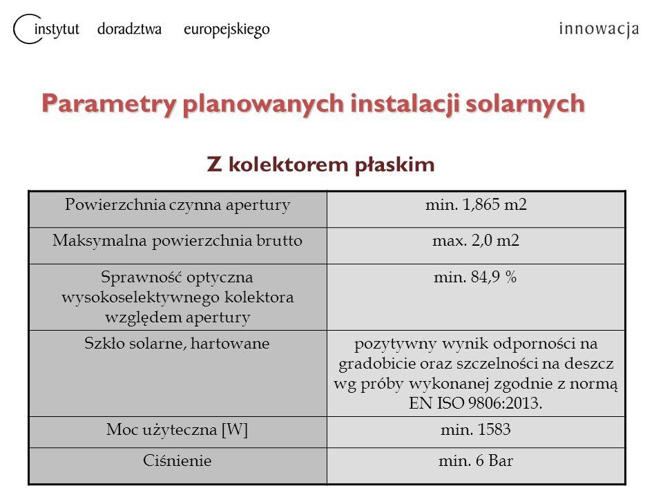 Parametry planowanych instalacji solarnych Z kolektorem płaskim Powierzchnia czynna aperturymin. 1,865 m2 Maksymalna powierzchnia bruttomax. 2,0 m2 Sp