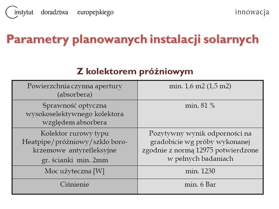 Parametry planowanych instalacji solarnych Z kolektorem próżniowym Powierzchnia czynna apertury (absorbera) min. 1,6 m2 (1,5 m2) Sprawność optyczna wy