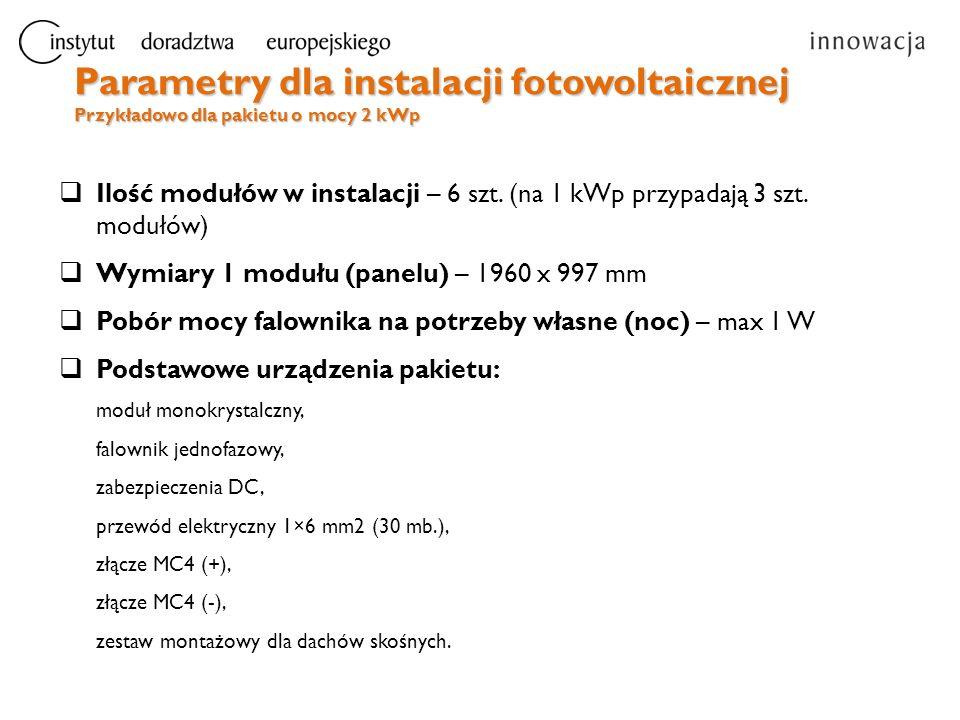 Parametry dla instalacji fotowoltaicznej Przykładowo dla pakietu o mocy 2 kWp  Ilość modułów w instalacji – 6 szt. (na 1 kWp przypadają 3 szt. modułó