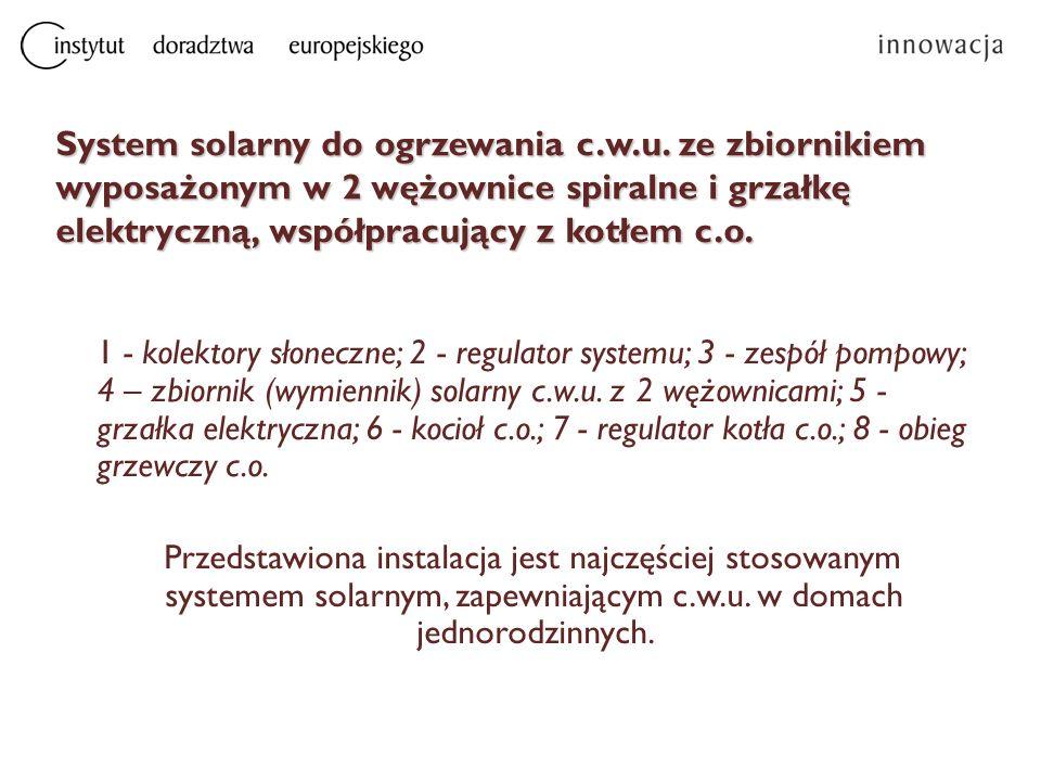 System solarny do ogrzewania c.w.u. ze zbiornikiem wyposażonym w 2 wężownice spiralne i grzałkę elektryczną, współpracujący z kotłem c.o. 1 - kolektor