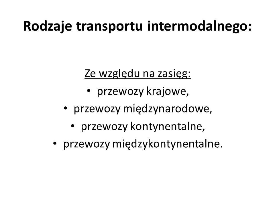 Odpowiedzialni za problemy transportu intermodalnego: PKP PLK S.A Przewoźnicy Carriers Rząd Groverment Przedsiębiorcy Traders Obywatele Citizens