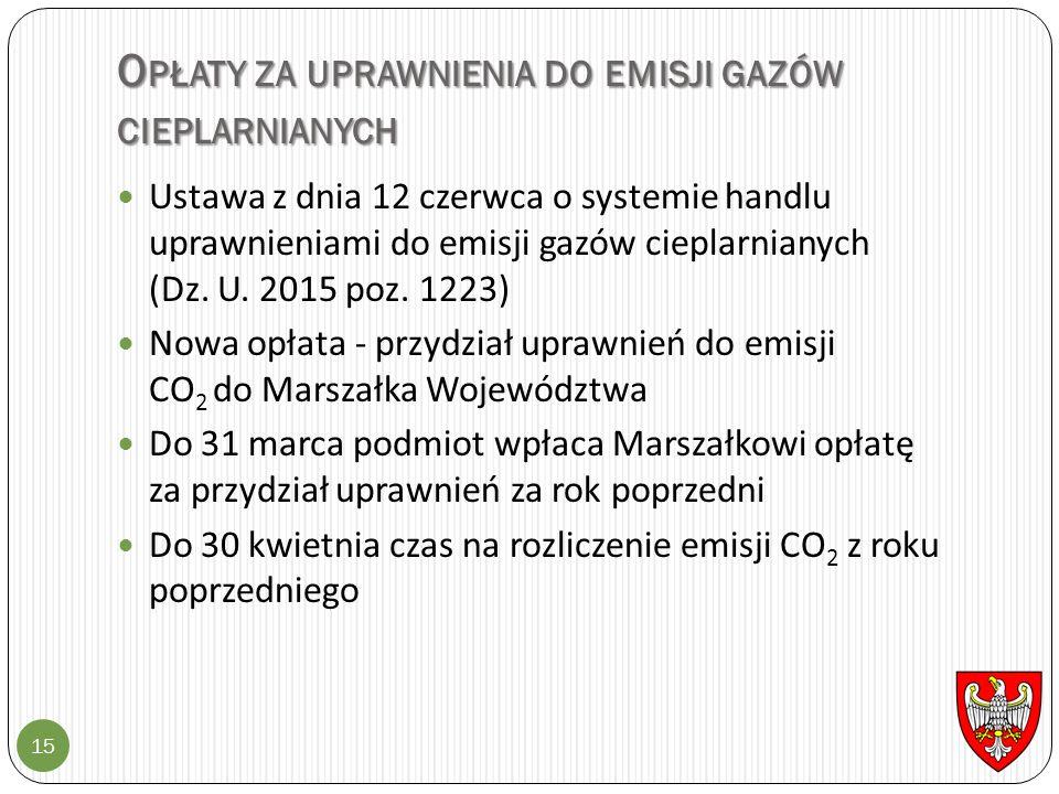 O PŁATY ZA UPRAWNIENIA DO EMISJI GAZÓW CIEPLARNIANYCH 15 Ustawa z dnia 12 czerwca o systemie handlu uprawnieniami do emisji gazów cieplarnianych (Dz.
