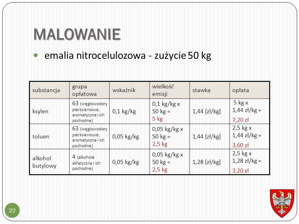 MALOWANIE 22 emalia nitrocelulozowa - zużycie 50 kg substancja grupa opłatowa wskaźnik wielkość emisji stawkaopłata ksylen 63 (węglowodory pierścieniowe, aromatyczne i ich pochodne) 0,1 kg/kg 0,1 kg/kg x 50 kg = 5 kg 1,44 [zł/kg] 5 kg x 1,44 zł/kg = 7,20 zł toluen 63 (węglowodory pierścieniowe, aromatyczne i ich pochodne) 0,05 kg/kg 0,05 kg/kg x 50 kg = 2,5 kg 1,44 [zł/kg] 2,5 kg x 1,44 zł/kg = 3,60 zł alkohol butylowy 4 (alkohole alifatyczne i ich pochodne) 0,05 kg/kg 0,05 kg/kg x 50 kg = 2,5 kg 1,28 [zł/kg] 2,5 kg x 1,28 zł/kg = 3,20 zł