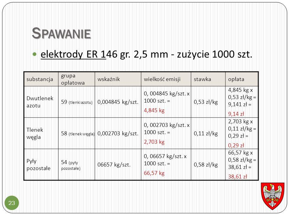 S PAWANIE 23 elektrody ER 146 gr. 2,5 mm - zużycie 1000 szt. substancja grupa opłatowa wskaźnikwielkość emisjistawkaopłata Dwutlenek azotu 59 (tlenki