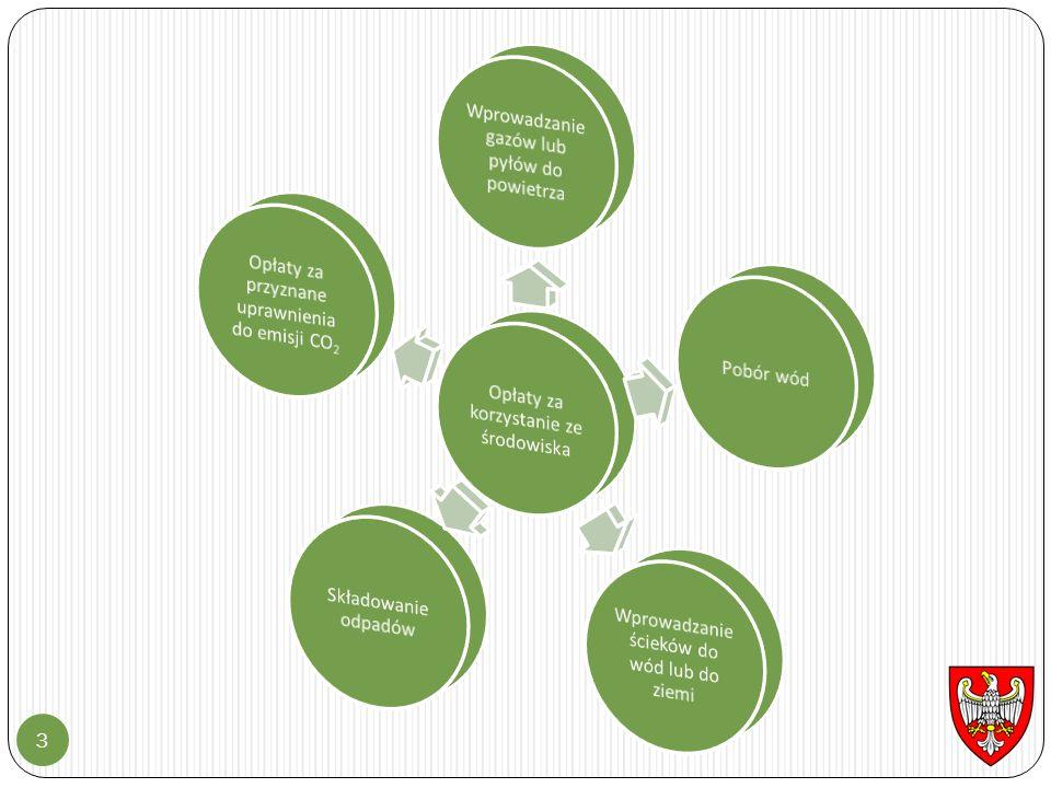 P OBÓR WODY 34 Jeżeli do uzdatniania wody stosuje się dwa lub więcej procesów uzdatniania to przy ustalaniu opłaty przyjmuje się ten proces, przy którym współczynnik różnicujący jest NAJNIŻSZY.
