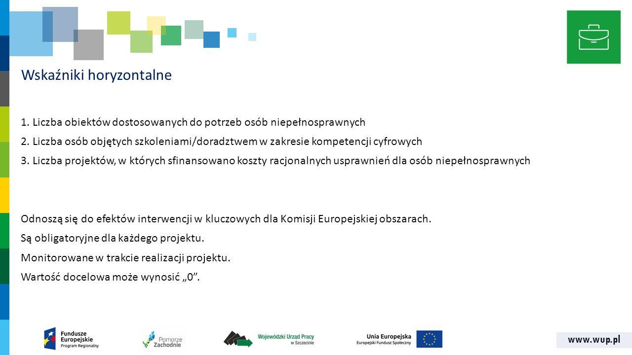 www.wup.pl Wskaźniki horyzontalne 1.