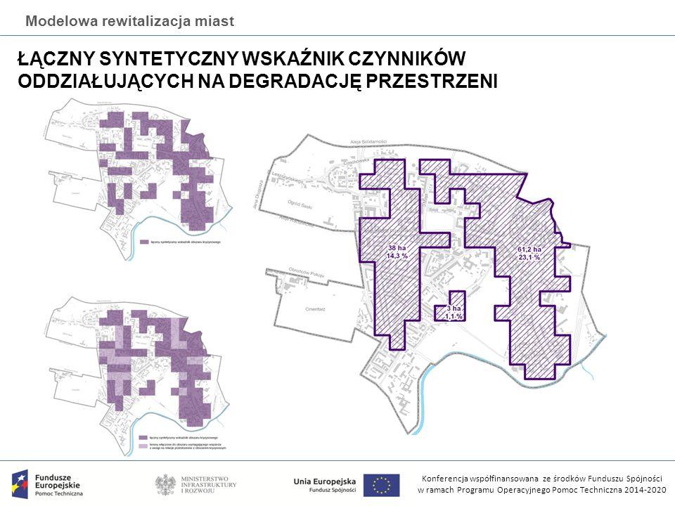 Konferencja współfinansowana ze środków Funduszu Spójności w ramach Programu Operacyjnego Pomoc Techniczna 2014-2020 Modelowa rewitalizacja miast ŁĄCZNY SYNTETYCZNY WSKAŹNIK CZYNNIKÓW ODDZIAŁUJĄCYCH NA DEGRADACJĘ PRZESTRZENI