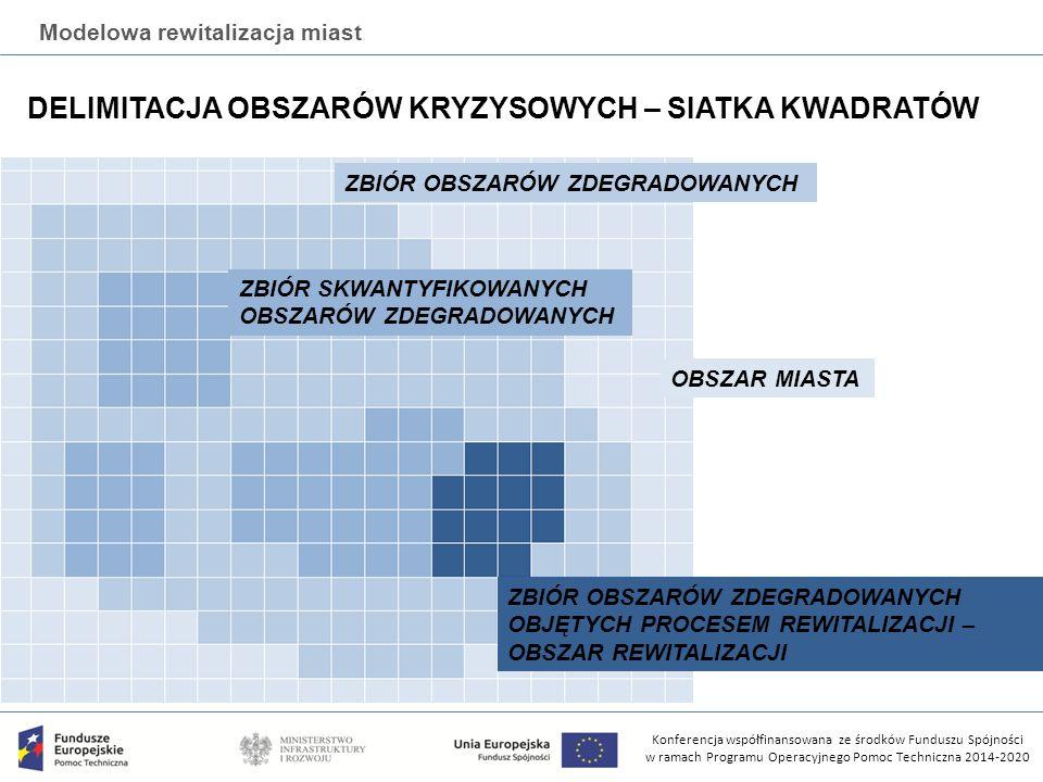 Konferencja współfinansowana ze środków Funduszu Spójności w ramach Programu Operacyjnego Pomoc Techniczna 2014-2020 Modelowa rewitalizacja miast DELIMITACJA OBSZARÓW KRYZYSOWYCH – SIATKA KWADRATÓW ZBIÓR OBSZARÓW ZDEGRADOWANYCH ZBIÓR SKWANTYFIKOWANYCH OBSZARÓW ZDEGRADOWANYCH ZBIÓR OBSZARÓW ZDEGRADOWANYCH OBJĘTYCH PROCESEM REWITALIZACJI – OBSZAR REWITALIZACJI OBSZAR MIASTA