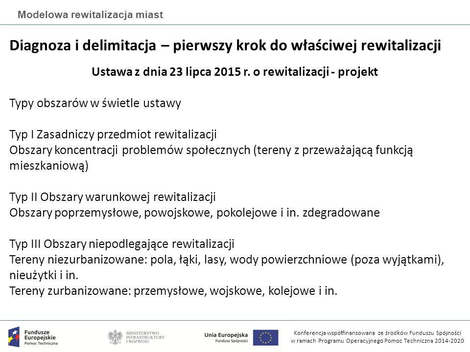 Konferencja współfinansowana ze środków Funduszu Spójności w ramach Programu Operacyjnego Pomoc Techniczna 2014-2020 Modelowa rewitalizacja miast Diagnozujemy, czy na obszarze koncentracji negatywnych zjawisk społecznych występują negatywne zjawiska środowiskowe: W szczególności chodzi nam o takie negatywne zjawiska środowiskowe, jak: przekroczenia standardów jakości środowiska, w tym w szczególności należy uwzględniać przekroczenie dopuszczalnych norm hałasu, zarówno komunikacyjnego, jak i przemysłowego, zmierzonego zarówno w porze nocnej, jak i za dnia; wskaźnikiem będzie przekroczenie norm.