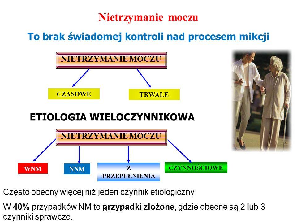 11 To brak świadomej kontroli nad procesem mikcji Nietrzymanie moczu Często obecny więcej niż jeden czynnik etiologiczny W 40% przypadków NM to przypa
