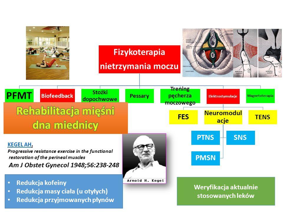 KEGEL AHKEGEL AH. Progressive resistance exercise in the functional restoration of the perineal muscles Am J Obstet Gynecol 1948;56:238-248 Redukcja k