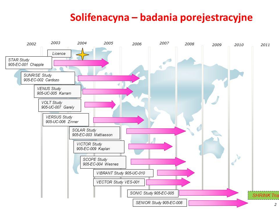 2002 2003 20042005 2006 SUNRISE Study 905-EC-002 Cardozo VOLT Study 905-UC-007 Garely VENUS Study 905-UC-005 Karram SOLAR Study 905-EC-003 Mattiasson
