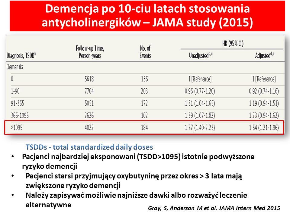 Demencja po 10-ciu latach stosowania antycholinergików – JAMA study (2015) Gray, S, Anderson M et al. JAMA Intern Med 2015