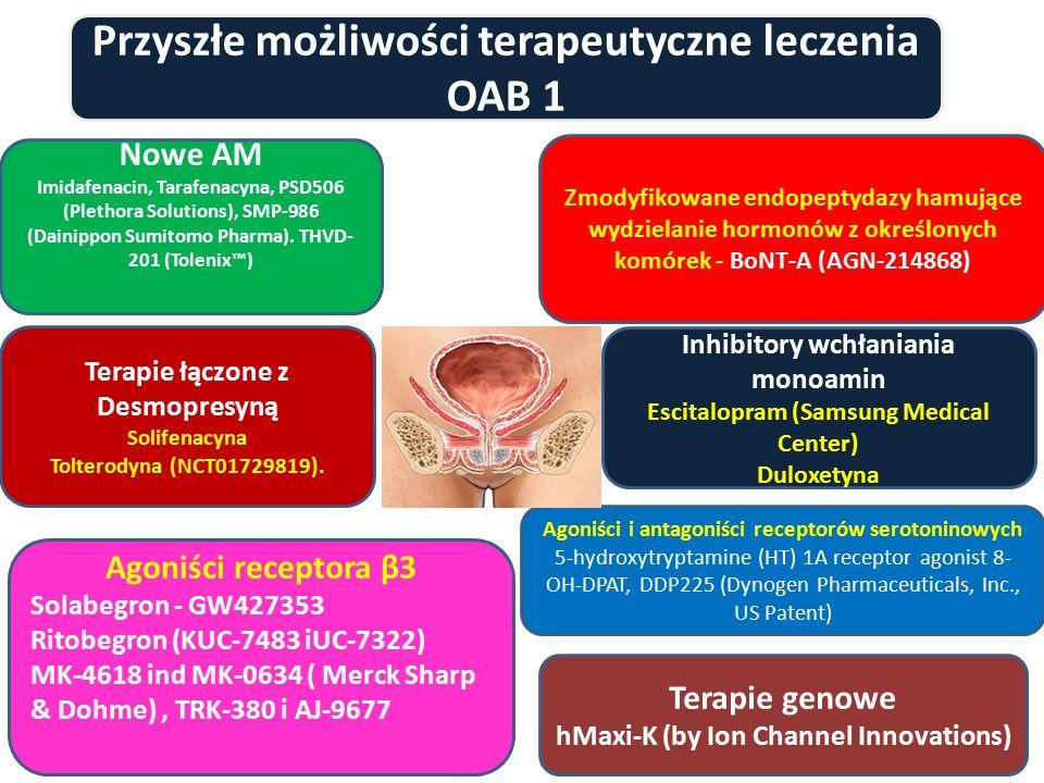 Przyszłe możliwości terapeutyczne leczenia OAB 1 Nowe AM Imidafenacin, Tarafenacyna, PSD506 (Plethora Solutions), SMP-986 (Dainippon Sumitomo Pharma).