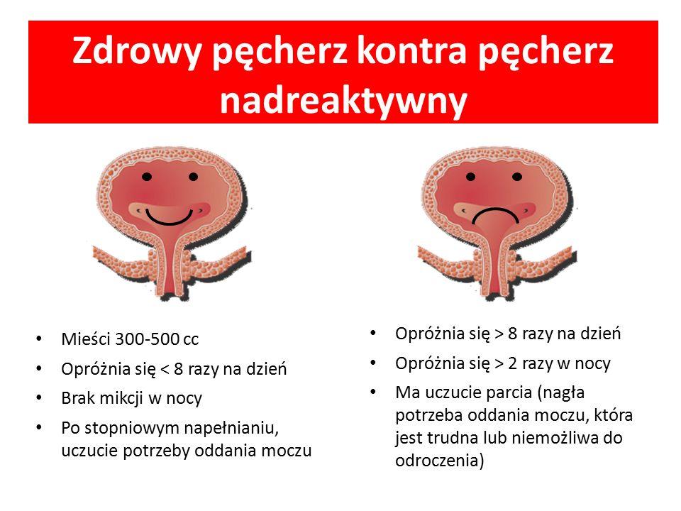 Zdrowy pęcherz kontra pęcherz nadreaktywny Mieści 300-500 cc Opróżnia się < 8 razy na dzień Brak mikcji w nocy Po stopniowym napełnianiu, uczucie potr