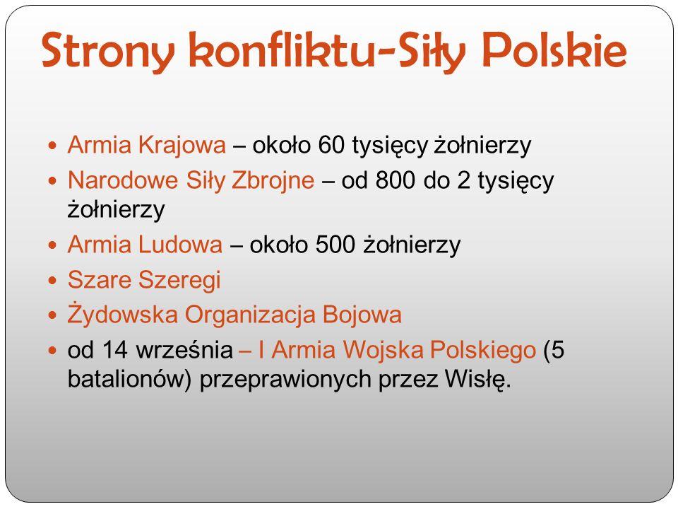 Strony konfliktu-Siły Polskie Armia Krajowa – około 60 tysięcy żołnierzy Narodowe Siły Zbrojne – od 800 do 2 tysięcy żołnierzy Armia Ludowa – około 50