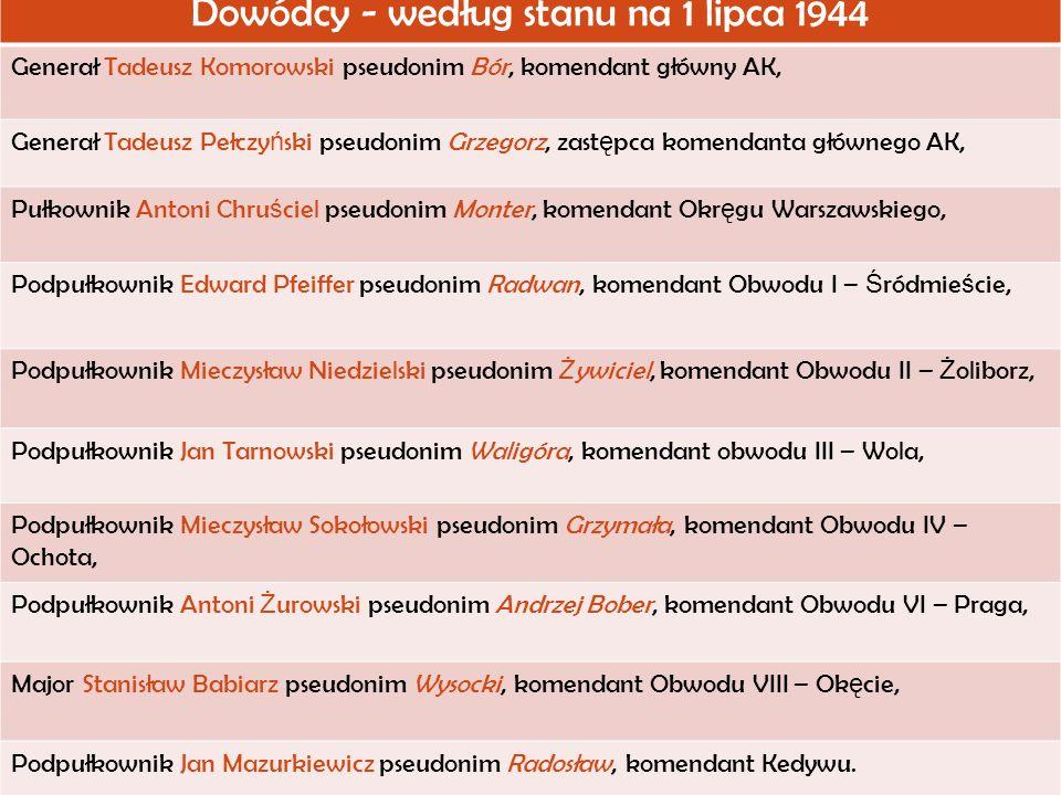 Dowódcy - według stanu na 1 lipca 1944 Generał Tadeusz Komorowski pseudonim Bór, komendant główny AK, Generał Tadeusz Pełczy ń ski pseudonim Grzegorz,