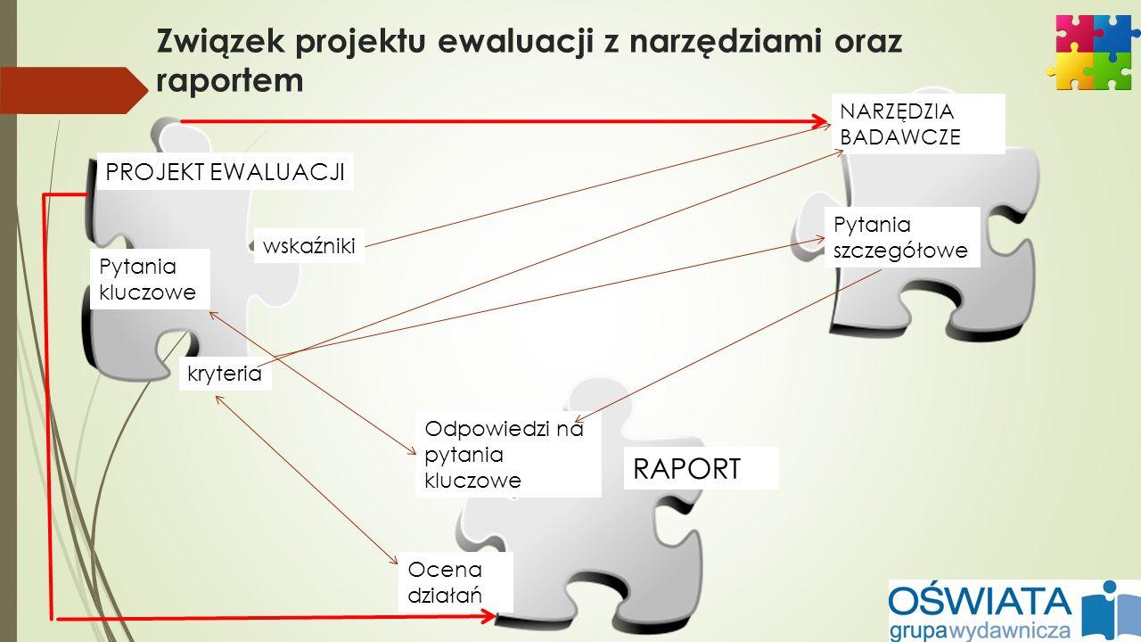 Związek projektu ewaluacji z narzędziami oraz raportem NARZĘDZIA BADAWCZE Pytania szczegółowe PROJEKT EWALUACJI wskaźniki Pytania kluczowe Ocena dział