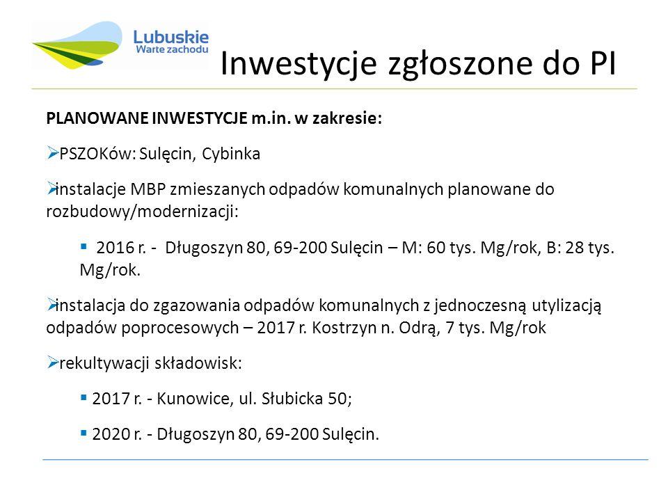 Inwestycje zgłoszone do PI PLANOWANE INWESTYCJE m.in.