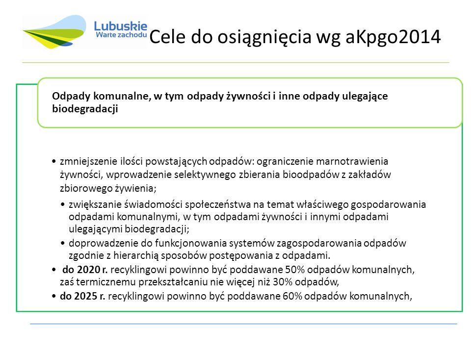 Cele do osiągnięcia wg aKpgo2014 zmniejszenie ilości powstających odpadów: ograniczenie marnotrawienia żywności, wprowadzenie selektywnego zbierania bioodpadów z zakładów zbiorowego żywienia; zwiększanie świadomości społeczeństwa na temat właściwego gospodarowania odpadami komunalnymi, w tym odpadami żywności i innymi odpadami ulegającymi biodegradacji; doprowadzenie do funkcjonowania systemów zagospodarowania odpadów zgodnie z hierarchią sposobów postępowania z odpadami.