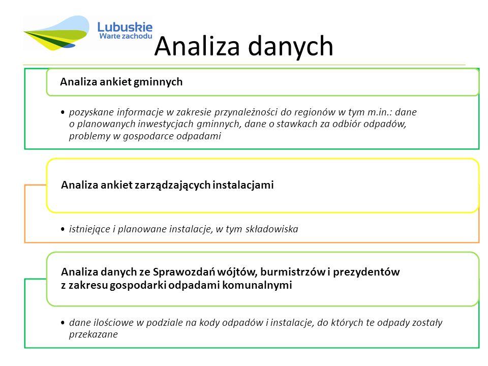 Przebieg prac  ankietyzacja - wrzesień – październik 2015 r.