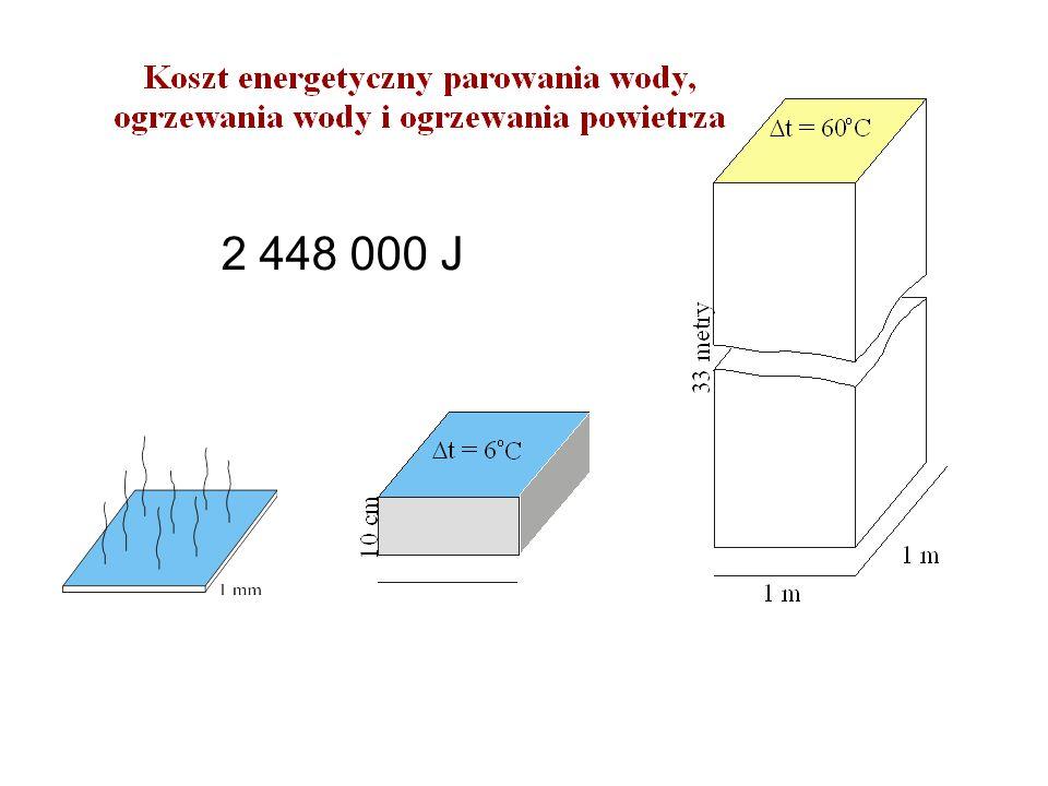2 448 000 J