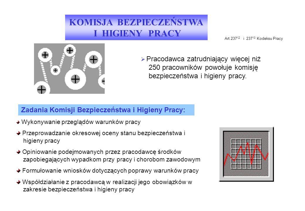 KOMISJA BEZPIECZEŃSTWA I HIGIENY PRACY  Pracodawca zatrudniający więcej niż 250 pracowników powołuje komisję bezpieczeństwa i higieny pracy. Zadania
