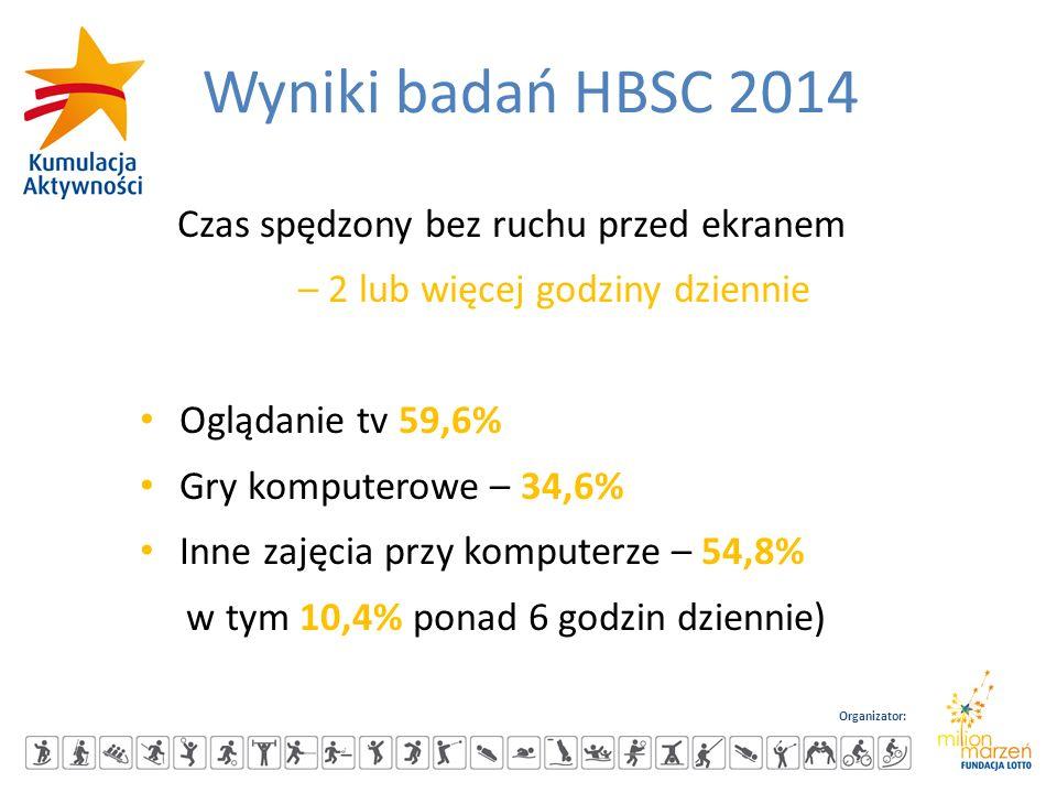 Organizator: Wyniki badań HBSC 2014 Czas spędzony bez ruchu przed ekranem – 2 lub więcej godziny dziennie Oglądanie tv 59,6% Gry komputerowe – 34,6% I