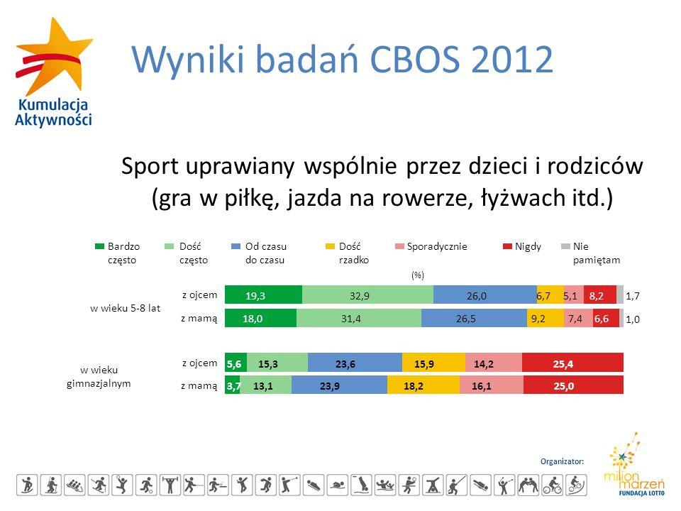 Organizator: Wyniki badań CBOS 2012 Sport uprawiany wspólnie przez dzieci i rodziców (gra w piłkę, jazda na rowerze, łyżwach itd.) 5,615,323,615,914,2
