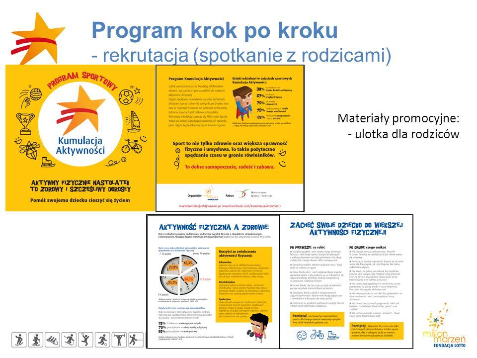 Organizator: Program krok po kroku - rekrutacja (spotkanie z rodzicami) Materiały promocyjne: - ulotka dla rodziców