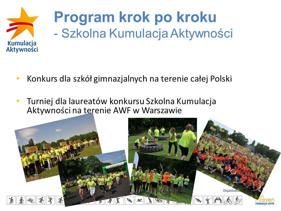 Organizator: Konkurs dla szkół gimnazjalnych na terenie całej Polski Turniej dla laureatów konkursu Szkolna Kumulacja Aktywności na terenie AWF w Wars