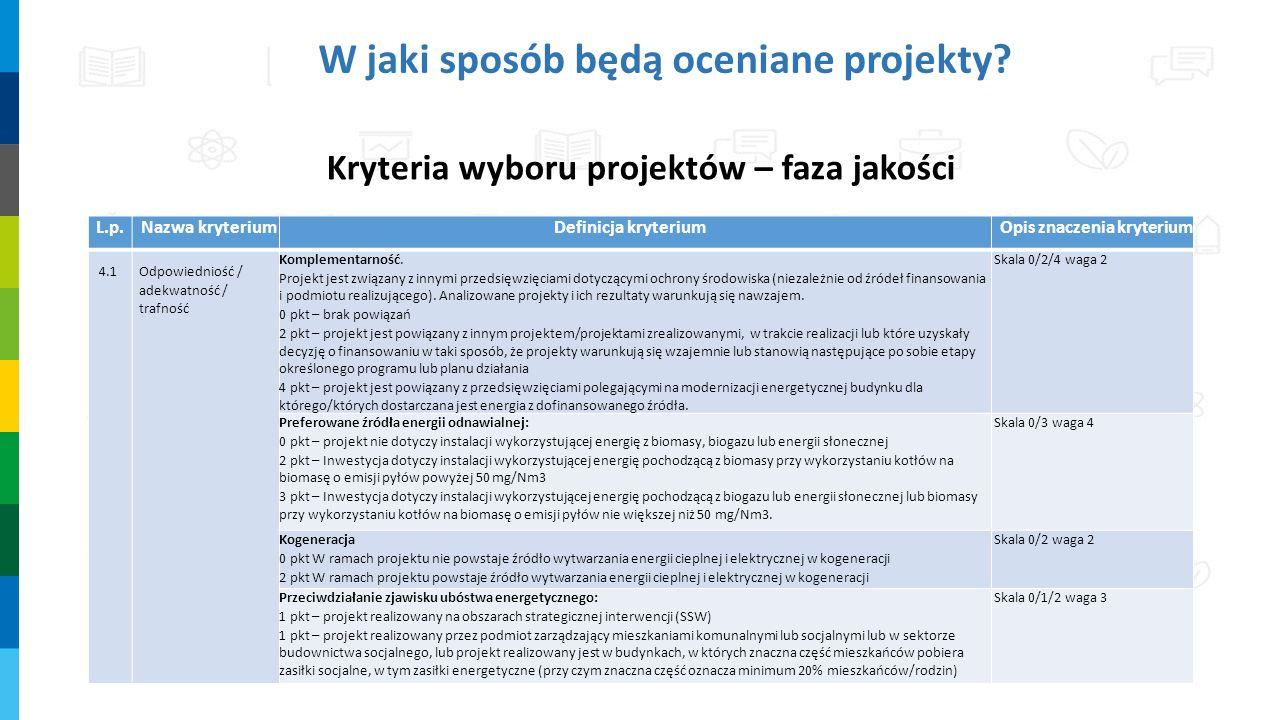 W jaki sposób będą oceniane projekty? Kryteria wyboru projektów – faza jakości L.p.Nazwa kryteriumDefinicja kryteriumOpis znaczenia kryterium 4.1 Odpo