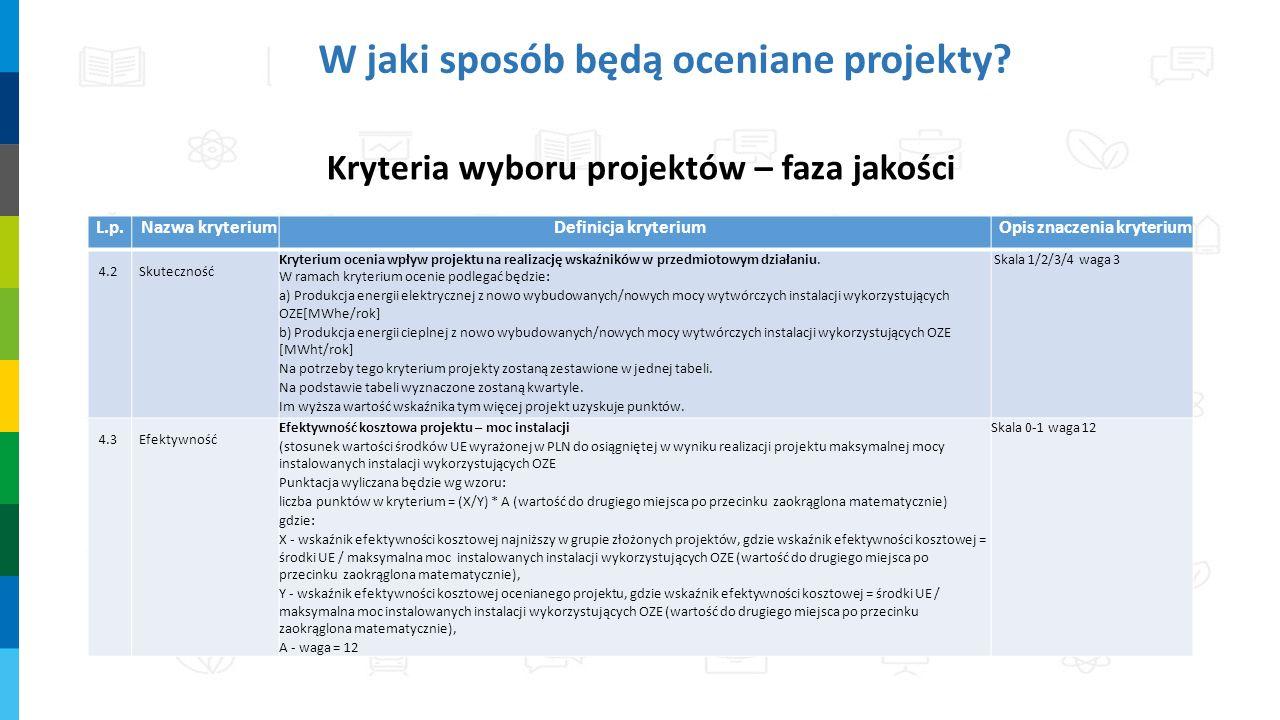 W jaki sposób będą oceniane projekty? Kryteria wyboru projektów – faza jakości L.p.Nazwa kryteriumDefinicja kryteriumOpis znaczenia kryterium 4.2Skute