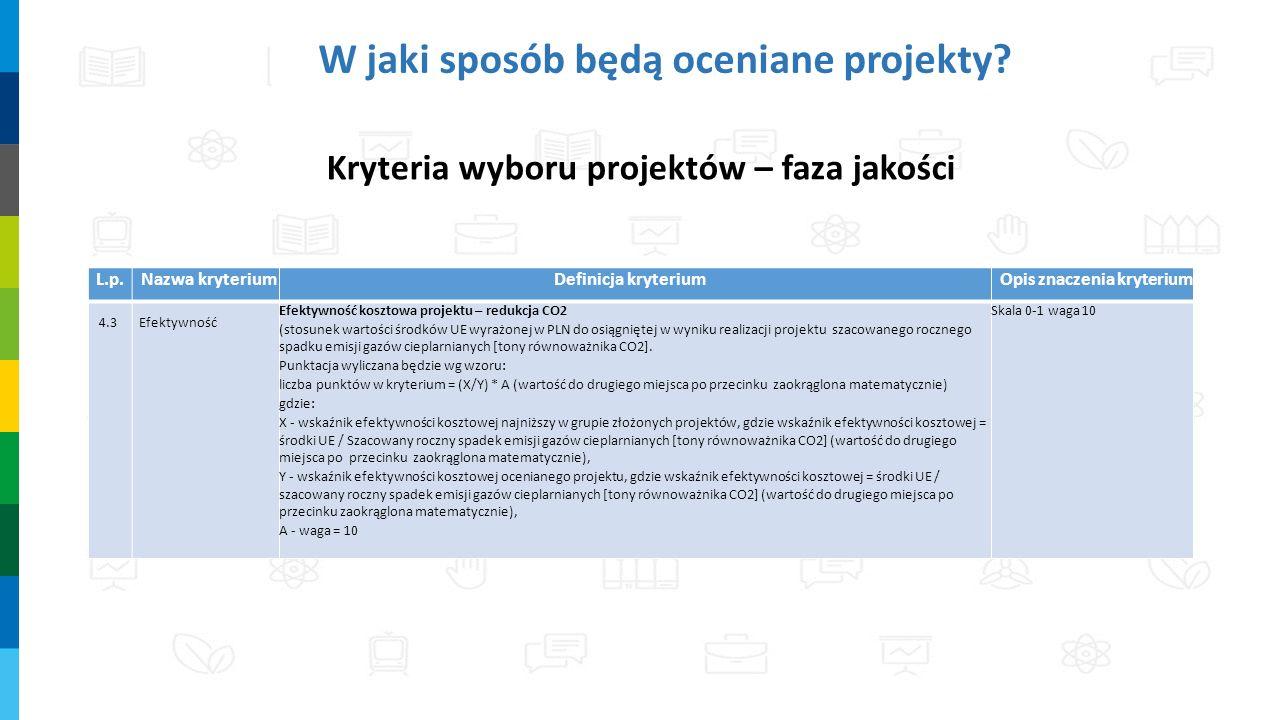 W jaki sposób będą oceniane projekty? Kryteria wyboru projektów – faza jakości L.p.Nazwa kryteriumDefinicja kryteriumOpis znaczenia kryterium 4.3Efekt