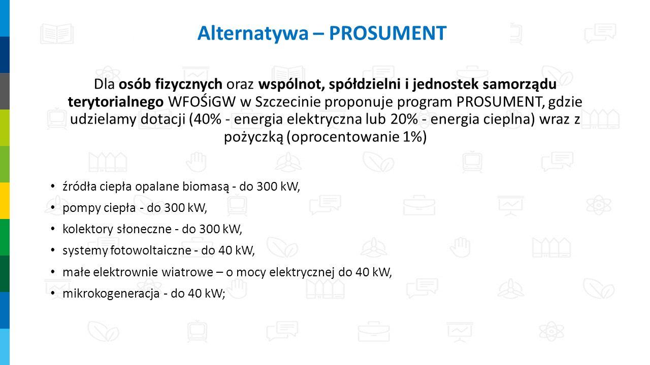 Dla osób fizycznych oraz wspólnot, spółdzielni i jednostek samorządu terytorialnego WFOŚiGW w Szczecinie proponuje program PROSUMENT, gdzie udzielamy dotacji (40% - energia elektryczna lub 20% - energia cieplna) wraz z pożyczką (oprocentowanie 1%) źródła ciepła opalane biomasą - do 300 kW, pompy ciepła - do 300 kW, kolektory słoneczne - do 300 kW, systemy fotowoltaiczne - do 40 kW, małe elektrownie wiatrowe – o mocy elektrycznej do 40 kW, mikrokogeneracja - do 40 kW; Alternatywa – PROSUMENT