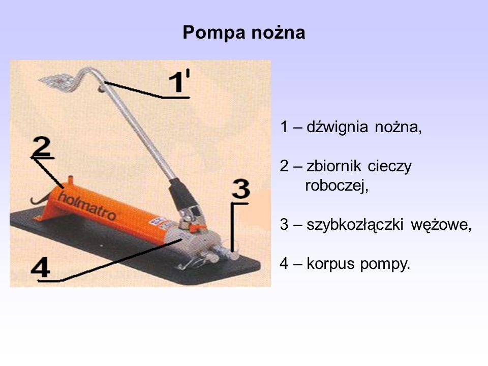 Pompa nożna 1 – dźwignia nożna, 2 – zbiornik cieczy roboczej, 3 – szybkozłączki wężowe, 4 – korpus pompy.