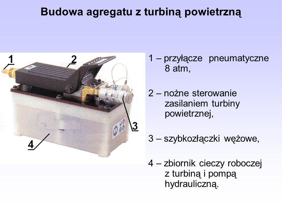 Budowa agregatu z turbiną powietrzną 1 – przyłącze pneumatyczne 8 atm, 2 – nożne sterowanie zasilaniem turbiny powietrznej, 3 – szybkozłączki wężowe, 4 – zbiornik cieczy roboczej z turbiną i pompą hydrauliczną.