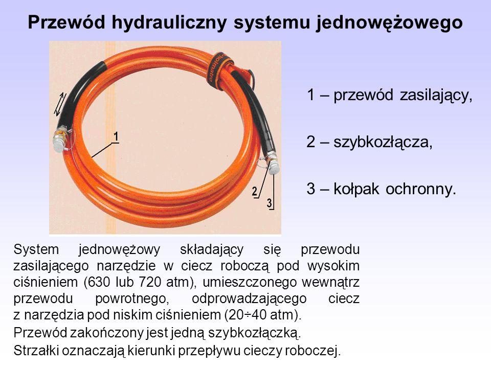 Przewód hydrauliczny systemu jednowężowego 1 – przewód zasilający, 2 – szybkozłącza, 3 – kołpak ochronny. System jednowężowy składający się przewodu z