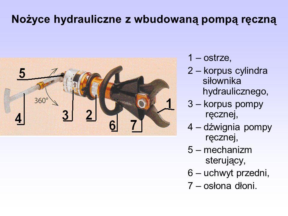 Nożyce hydrauliczne z wbudowaną pompą ręczną 1 – ostrze, 2 – korpus cylindra siłownika hydraulicznego, 3 – korpus pompy ręcznej, 4 – dźwignia pompy rę