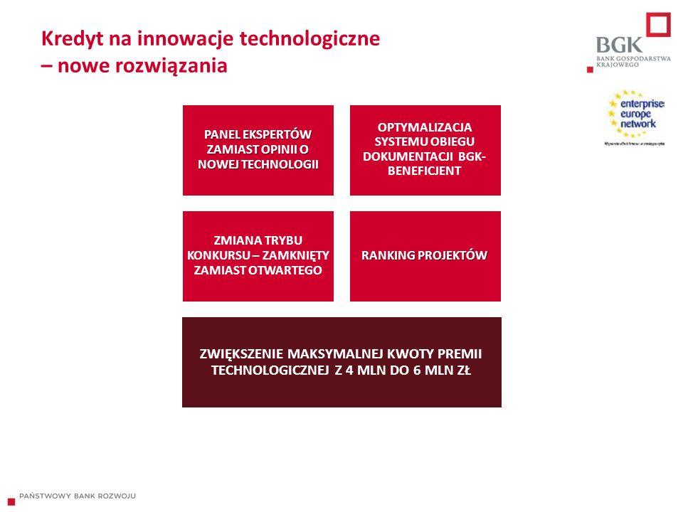 Kredyt na innowacje technologiczne – nowe rozwiązania PANEL EKSPERTÓW ZAMIAST OPINII O NOWEJ TECHNOLOGII OPTYMALIZACJA SYSTEMU OBIEGU DOKUMENTACJI BGK- BENEFICJENT ZMIANA TRYBU KONKURSU – ZAMKNIĘTY ZAMIAST OTWARTEGO RANKING PROJEKTÓW ZWIĘKSZENIE MAKSYMALNEJ KWOTY PREMII TECHNOLOGICZNEJ Z 4 MLN DO 6 MLN ZŁ