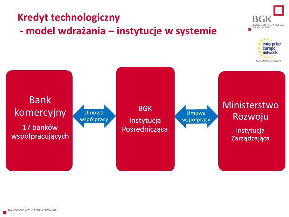 Kredyt technologiczny - model wdrażania – instytucje w systemie Bank komercyjny 17 banków współpracujących BGK Instytucja Pośrednicząca Ministerstwo Rozwoju Instytucja Zarządzająca Umowa współpracy