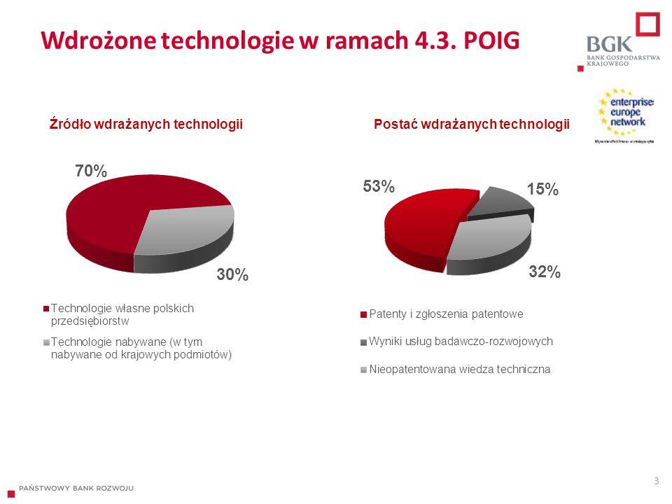 Wdrożone technologie w ramach 4.3. POIG 3