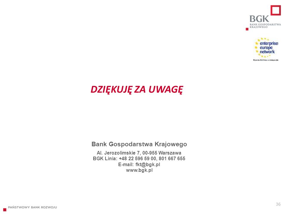 DZIĘKUJĘ ZA UWAGĘ 36 Bank Gospodarstwa Krajowego Al. Jerozolimskie 7, 00-955 Warszawa BGK Linia: +48 22 596 59 00, 801 667 655 E-mail: fkt@bgk.pl www.