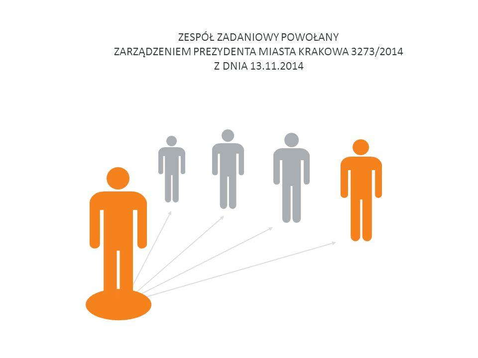 ZESPÓŁ ZADANIOWY POWOŁANY ZARZĄDZENIEM PREZYDENTA MIASTA KRAKOWA 3273/2014 Z DNIA 13.11.2014