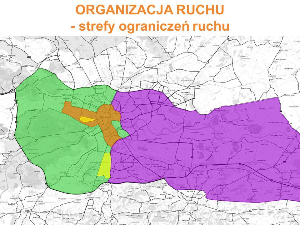 ORGANIZACJA RUCHU - strefy ograniczeń ruchu