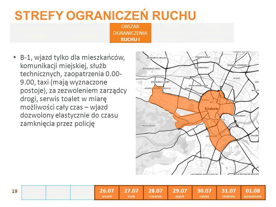 B-1, wjazd tylko dla mieszkańców, komunikacji miejskiej, służb technicznych, zaopatrzenia 0.00- 9.00, taxi (mają wyznaczone postoje), za zezwoleniem zarządcy drogi, serwis toalet w miarę możliwości cały czas – wjazd dozwolony elastycznie do czasu zamknięcia przez policję 19 STREFY OGRANICZEŃ RUCHU OBSZAR ZAMKNIĘTY BŁONIA OBSZAR ZAMKNIĘTY ŁAGIEWNIKI OBSZAR OGRANICZENIA RUCHU II OBSZAR OGRANICZENIA RUCHU III OBSZAR OGRANICZENIA RUCHU I 23.07 sobota 24.07 niedziela 25.07 poniedziałek 26.07 wtorek 27.07 środa 28.07 czwartek 29.07 piątek 30.07 sobota 31.07 niedziela 01.08 poniedziałek